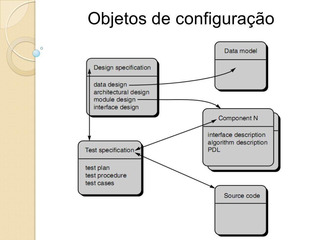 Objetos de configuração