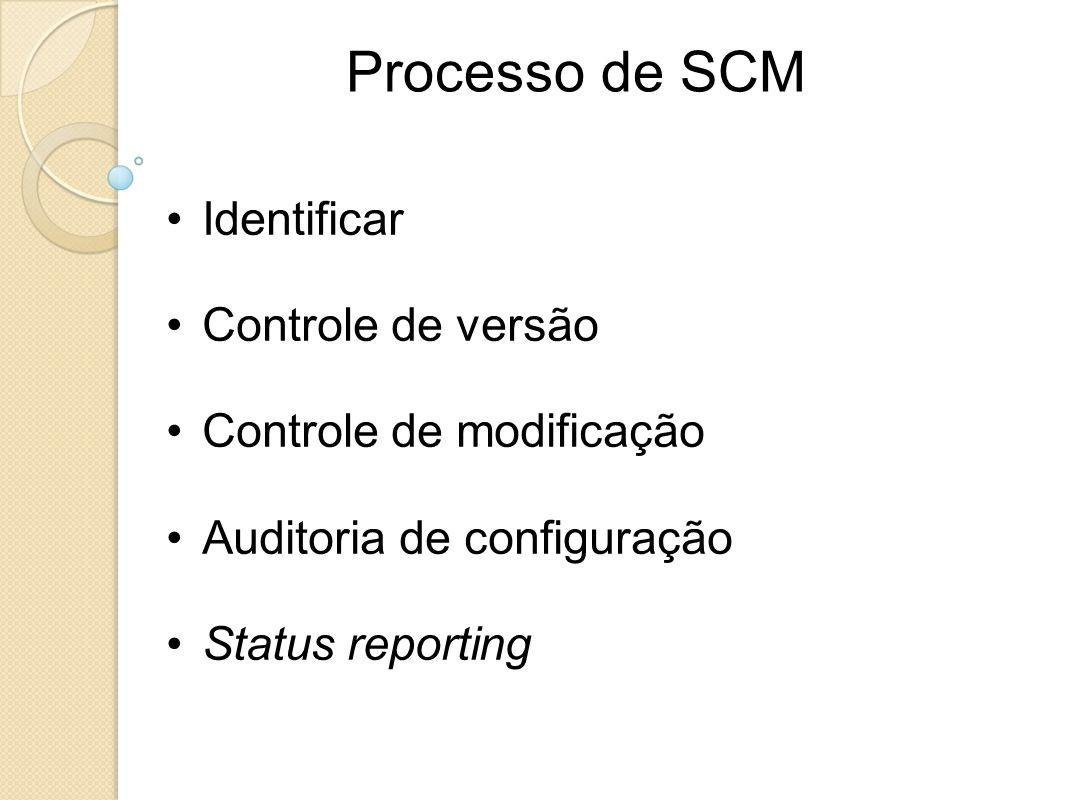 Processo de SCM Identificar Controle de versão Controle de modificação