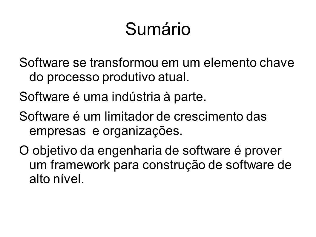 Sumário Software se transformou em um elemento chave do processo produtivo atual. Software é uma indústria à parte.