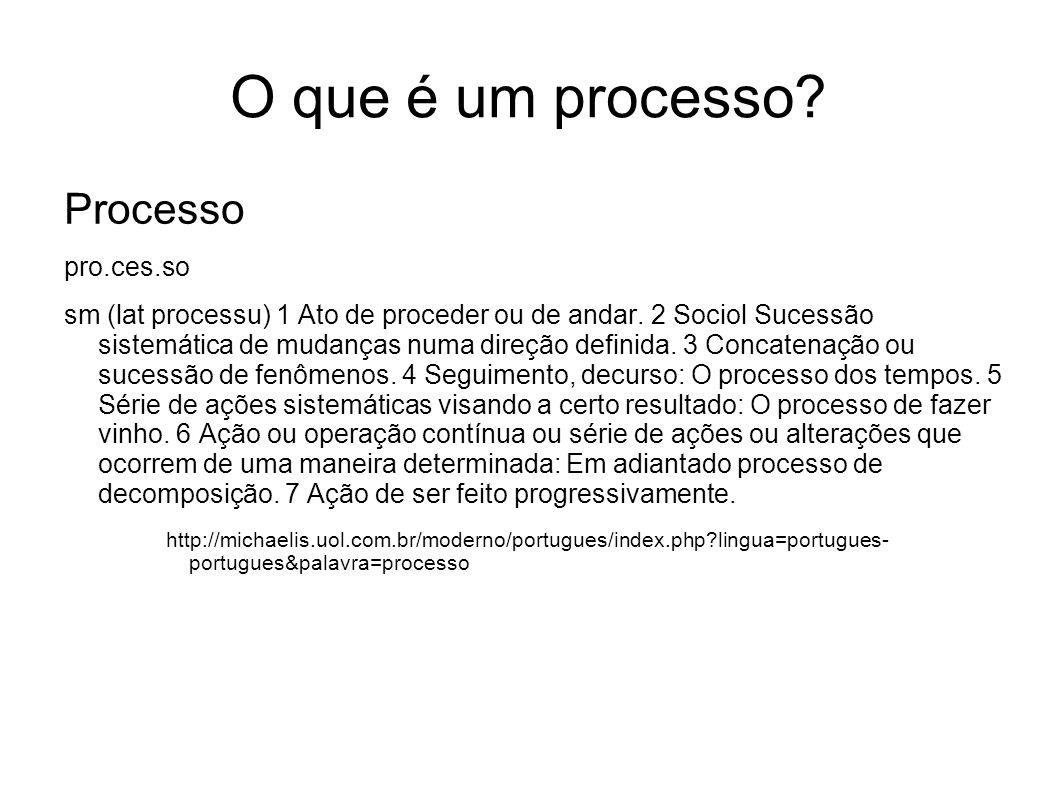O que é um processo Processo pro.ces.so