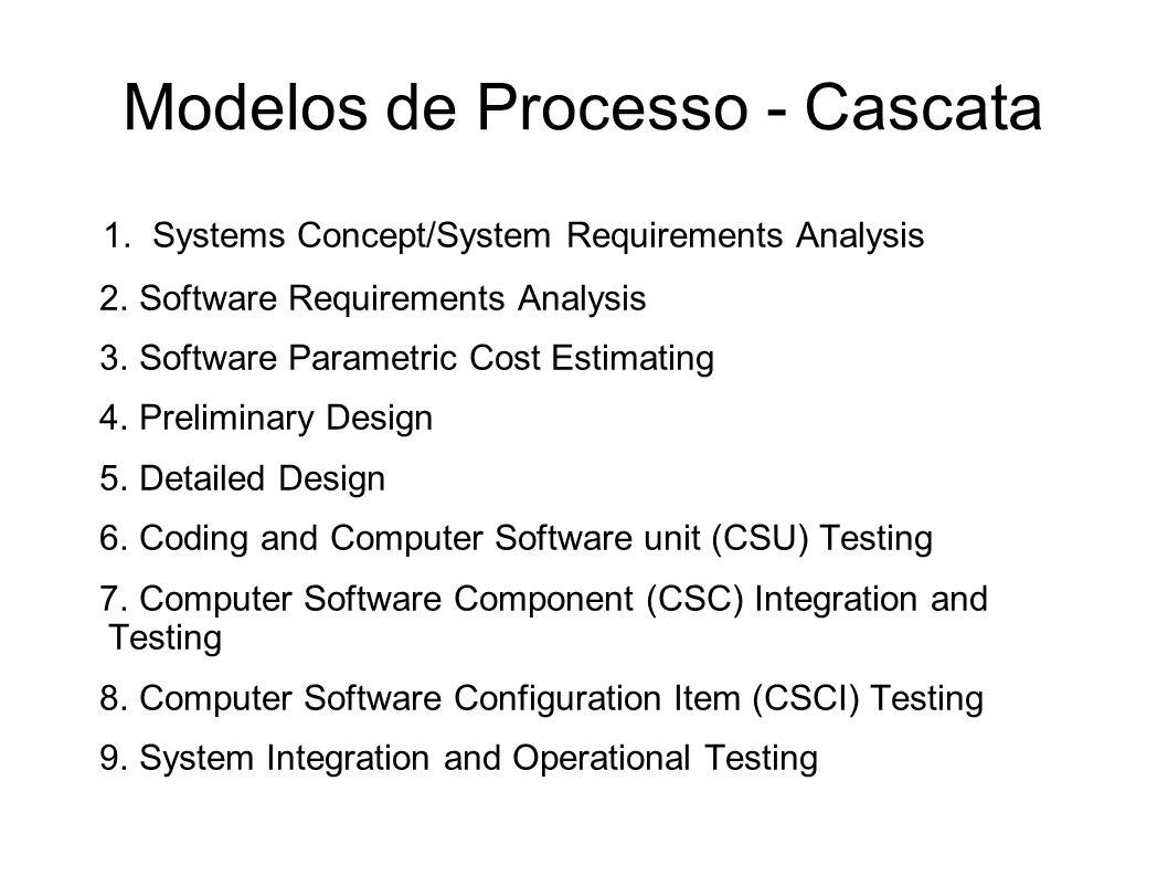 Modelos de Processo - Cascata