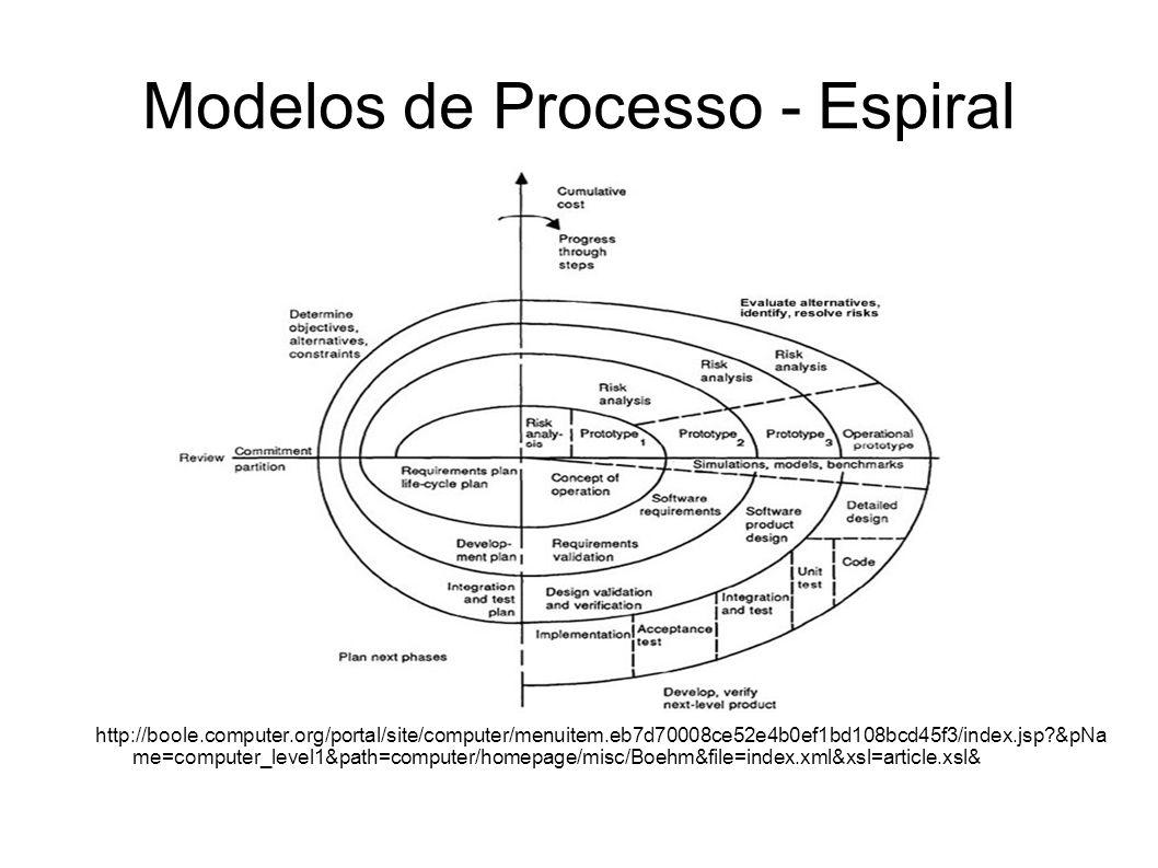 Modelos de Processo - Espiral