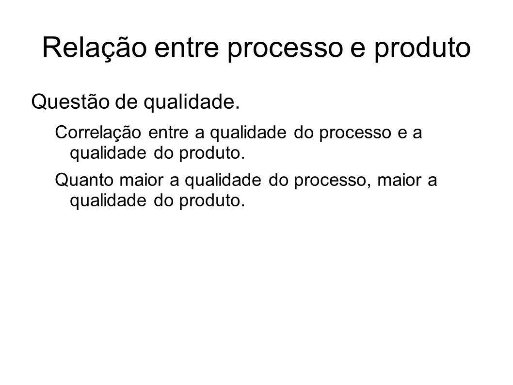 Relação entre processo e produto