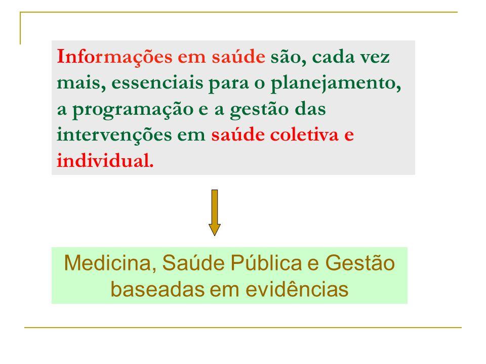 Medicina, Saúde Pública e Gestão baseadas em evidências