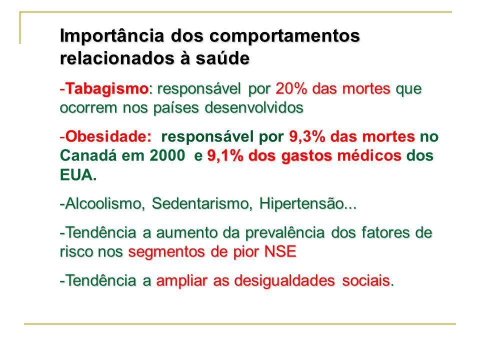 Importância dos comportamentos relacionados à saúde