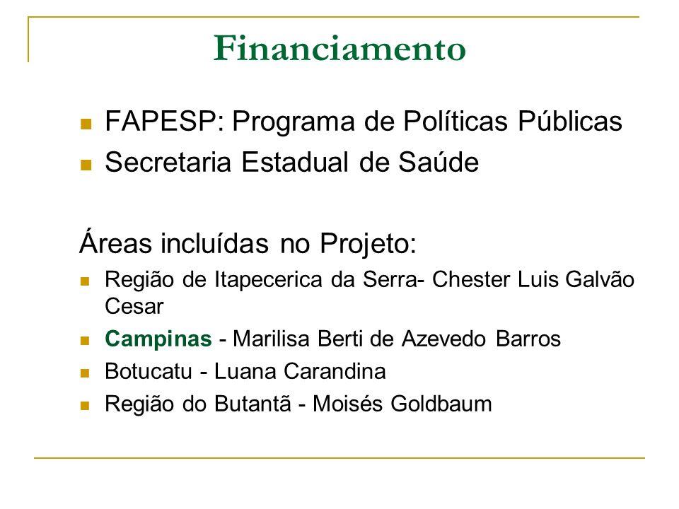 Financiamento FAPESP: Programa de Políticas Públicas