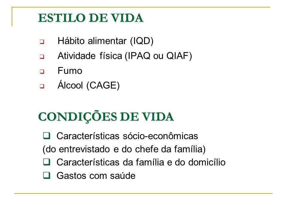 ESTILO DE VIDA CONDIÇÕES DE VIDA Hábito alimentar (IQD)