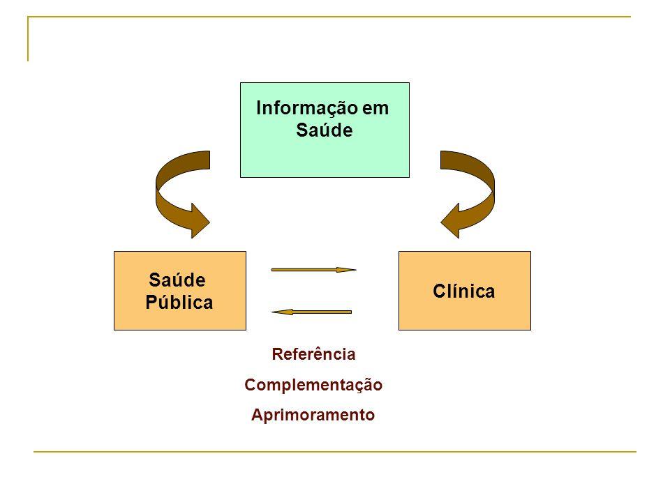 Informação em Saúde Saúde Pública Clínica
