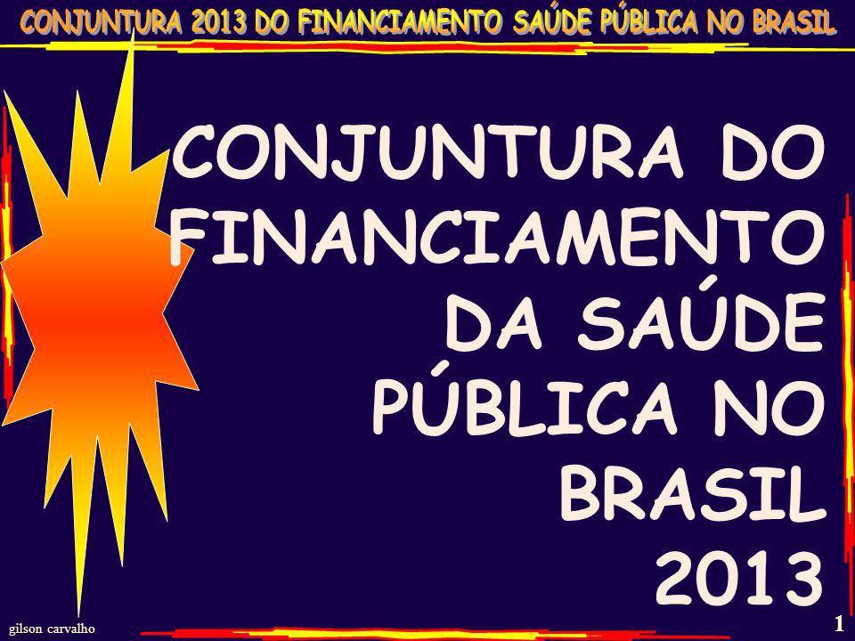 CONJUNTURA DO FINANCIAMENTO DA SAÚDE PÚBLICA NO BRASIL