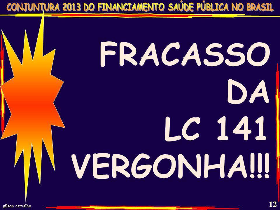 FRACASSO DA LC 141 VERGONHA!!!