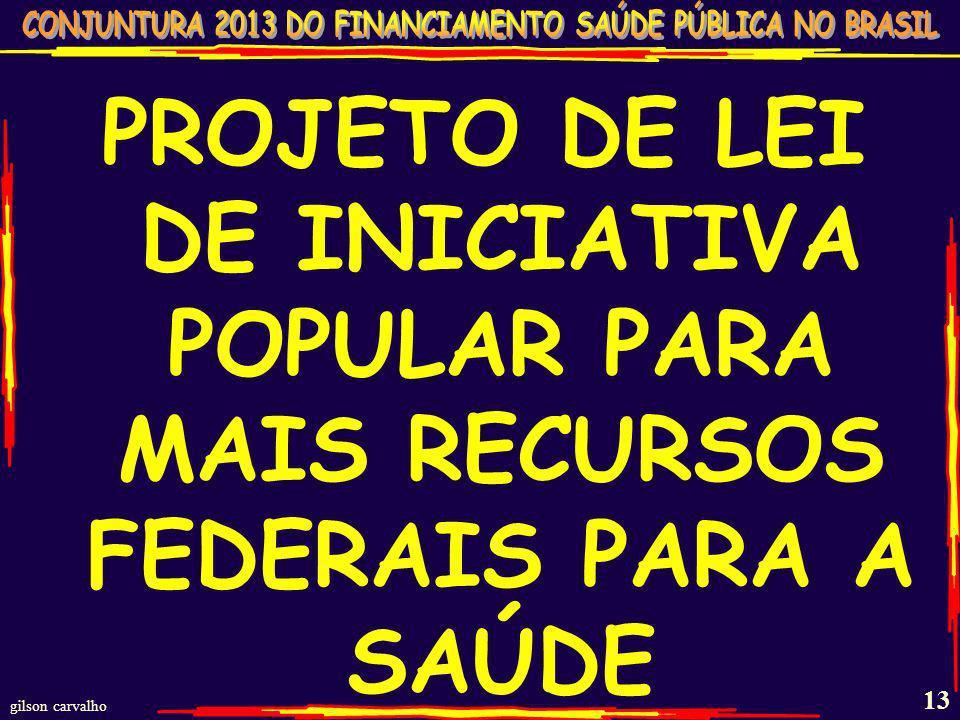 PROJETO DE LEI DE INICIATIVA POPULAR PARA MAIS RECURSOS FEDERAIS PARA A SAÚDE