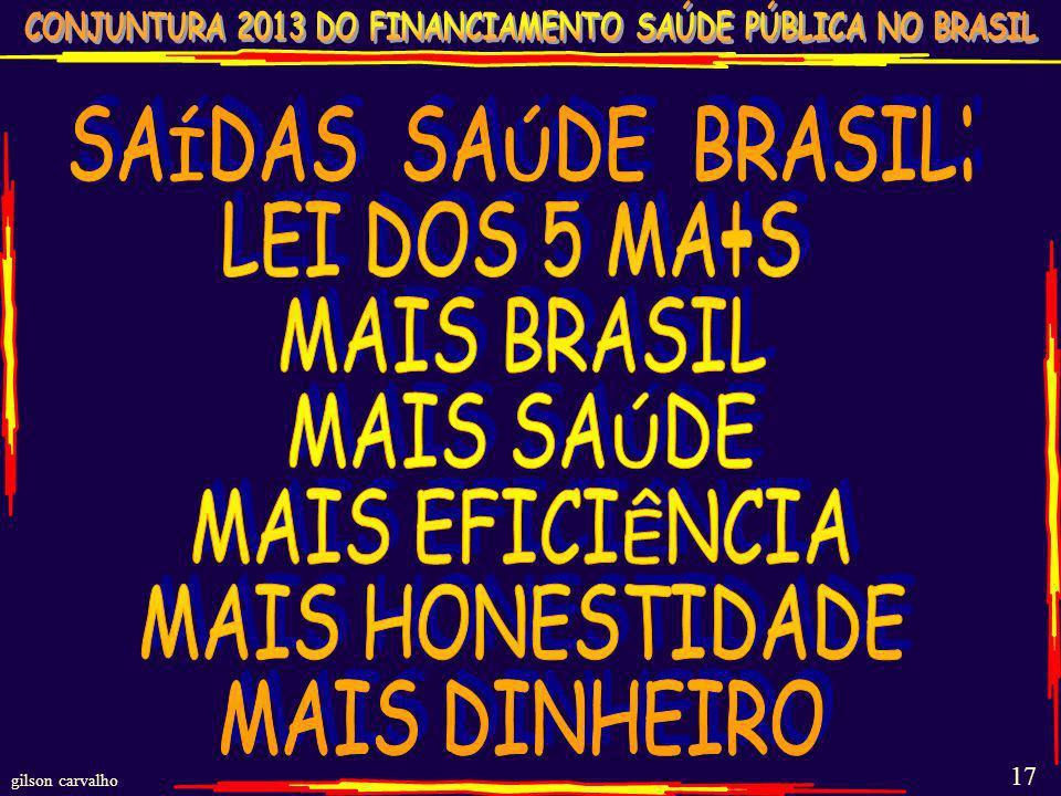 SAÍDAS SAÚDE BRASIL:LEI DOS 5 MA+S.MAIS BRASIL.