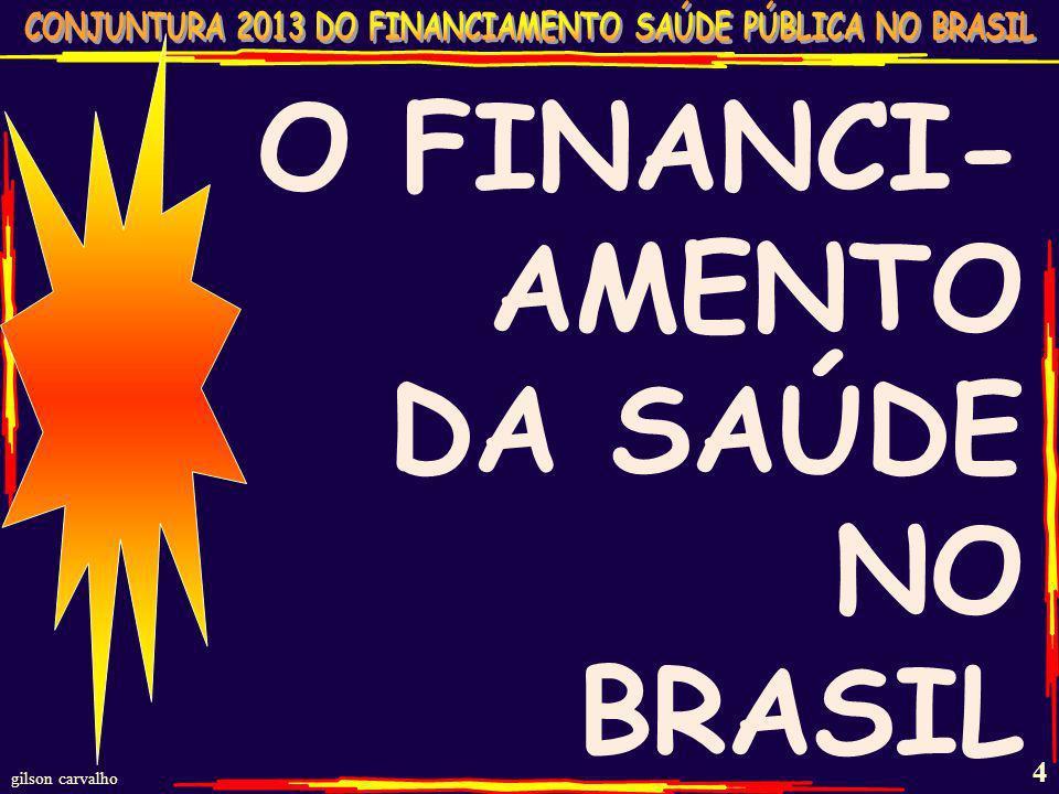 O FINANCI-AMENTO DA SAÚDE NO BRASIL