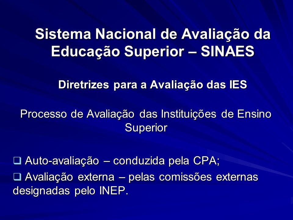 Processo de Avaliação das Instituições de Ensino Superior
