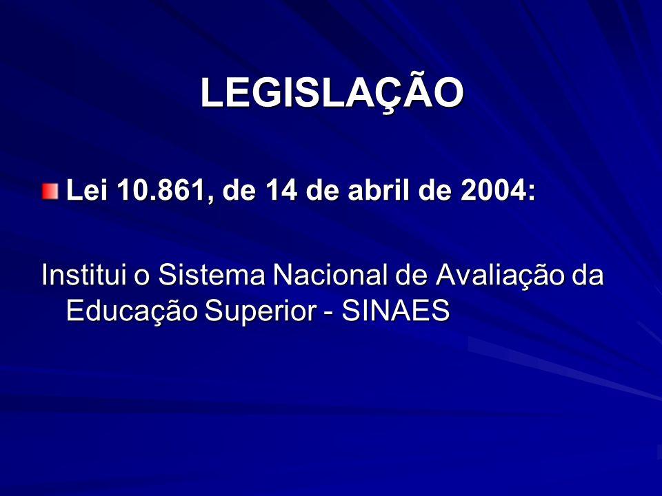 LEGISLAÇÃO Lei 10.861, de 14 de abril de 2004: