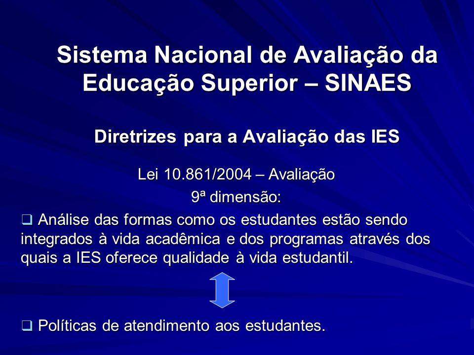 Sistema Nacional de Avaliação da Educação Superior – SINAES Diretrizes para a Avaliação das IES