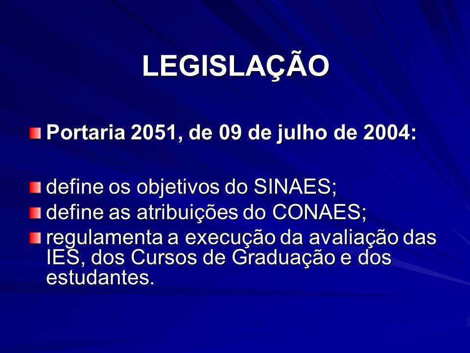 LEGISLAÇÃO Portaria 2051, de 09 de julho de 2004: