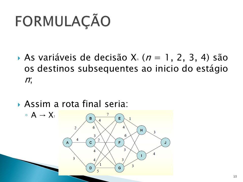 FORMULAÇÃOAs variáveis de decisão Xn (n = 1, 2, 3, 4) são os destinos subsequentes ao inicio do estágio n;
