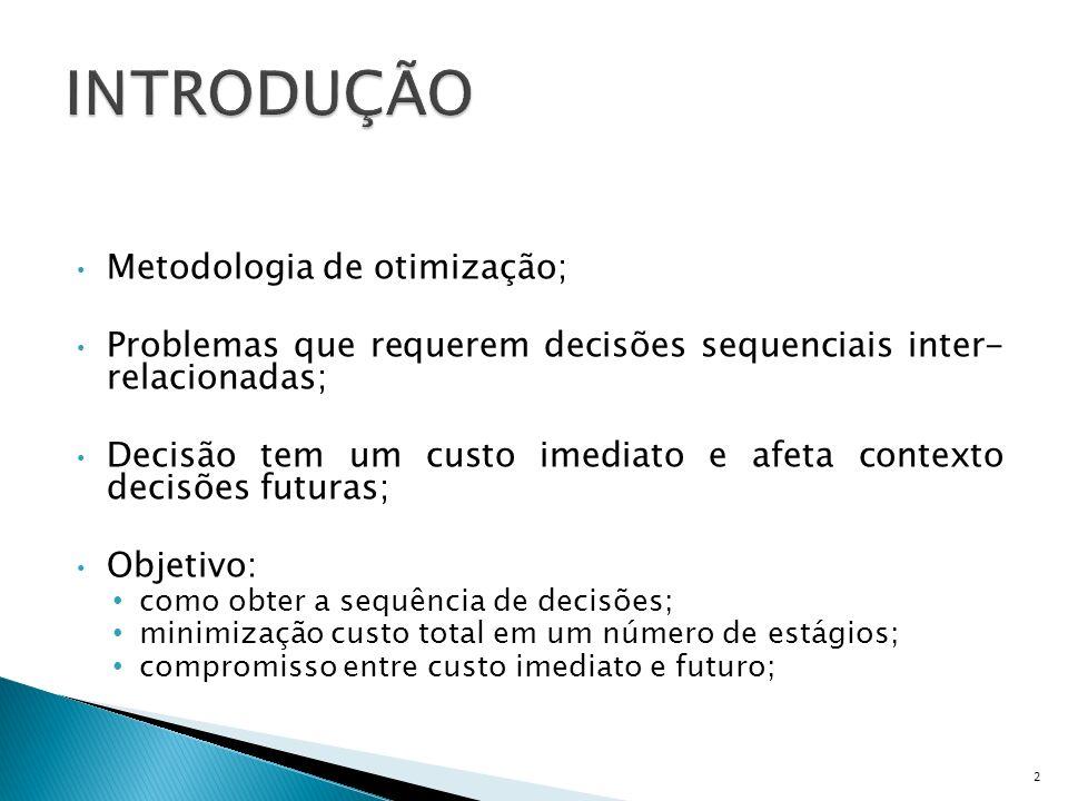 INTRODUÇÃO Metodologia de otimização;