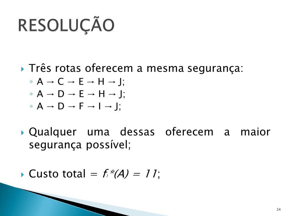 RESOLUÇÃO Três rotas oferecem a mesma segurança: