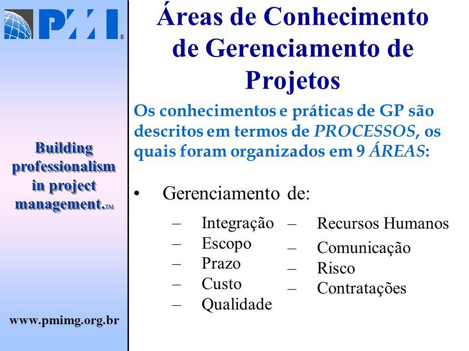 Áreas de Conhecimento de Gerenciamento de Projetos