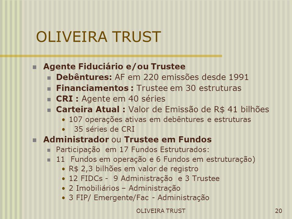 OLIVEIRA TRUST Agente Fiduciário e/ou Trustee