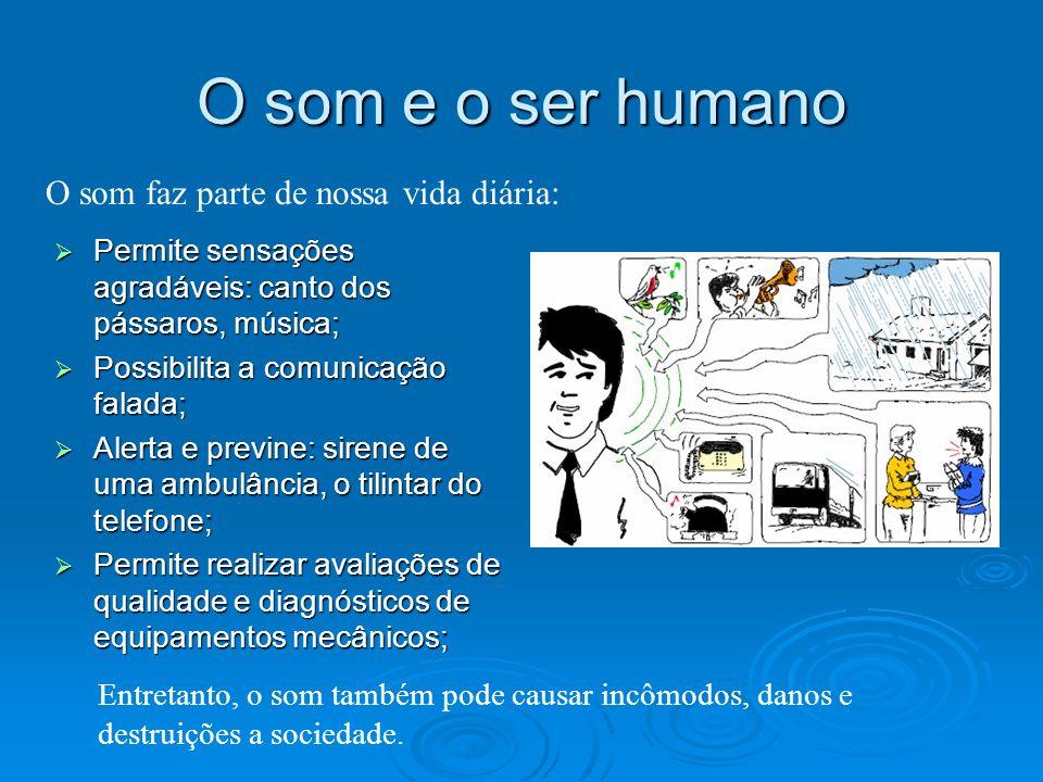 O som e o ser humano O som faz parte de nossa vida diária: