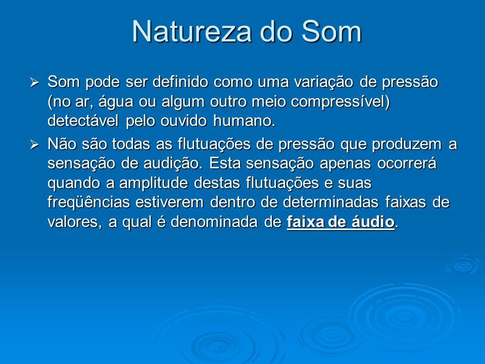 Natureza do Som Som pode ser definido como uma variação de pressão (no ar, água ou algum outro meio compressível) detectável pelo ouvido humano.