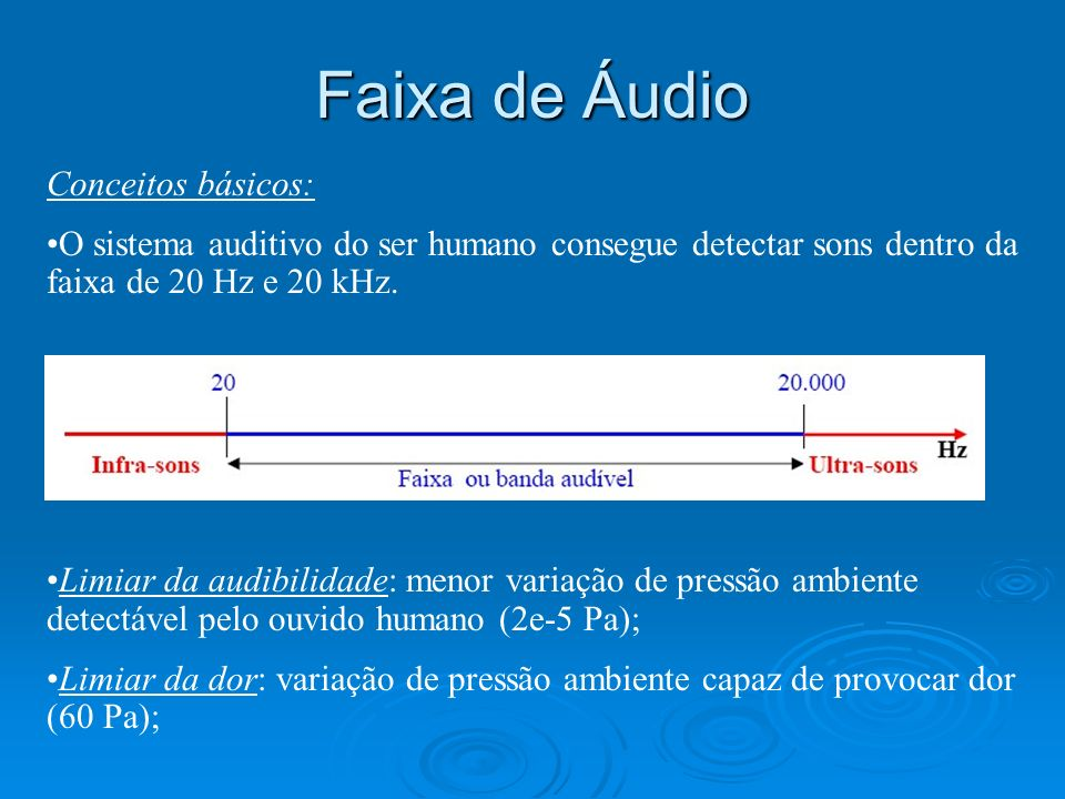Faixa de Áudio Conceitos básicos:
