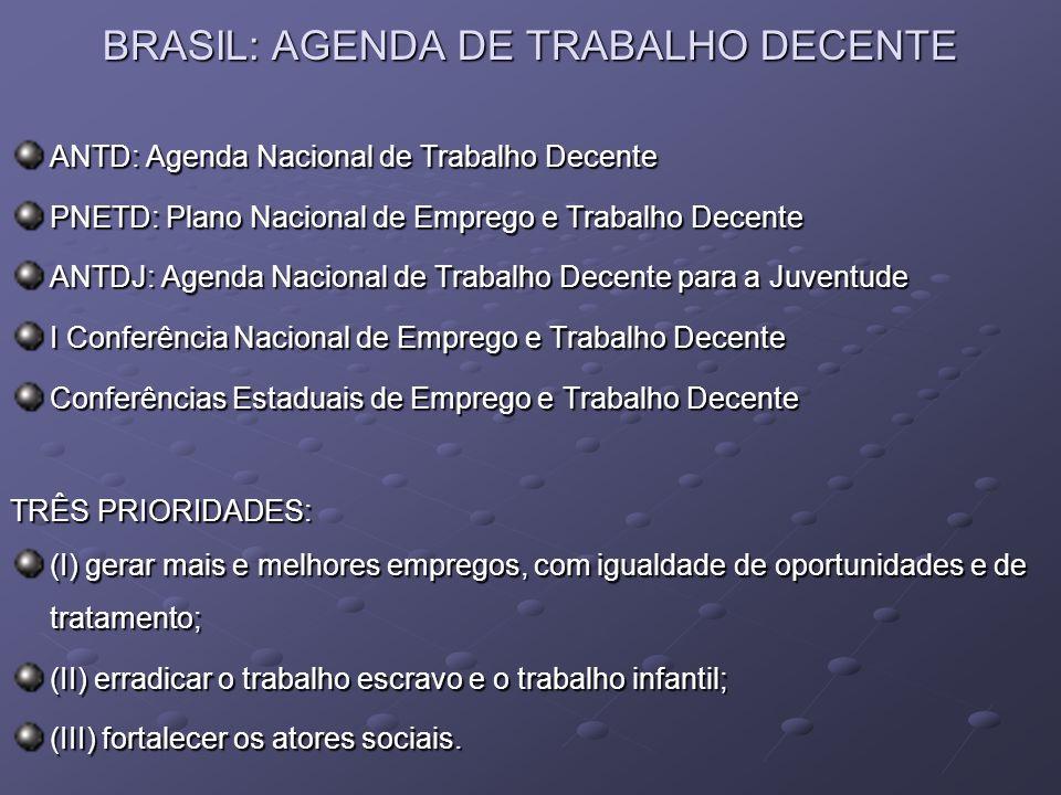 BRASIL: AGENDA DE TRABALHO DECENTE