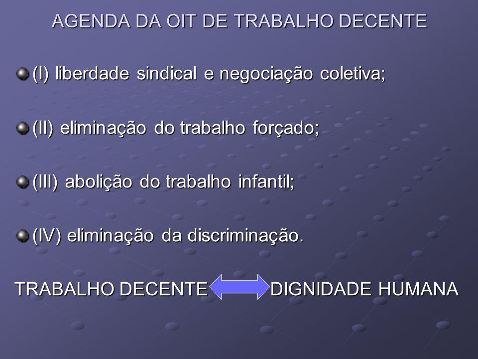AGENDA DA OIT DE TRABALHO DECENTE