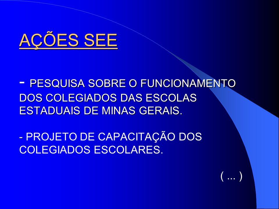 AÇÕES SEE - PESQUISA SOBRE O FUNCIONAMENTO DOS COLEGIADOS DAS ESCOLAS ESTADUAIS DE MINAS GERAIS.