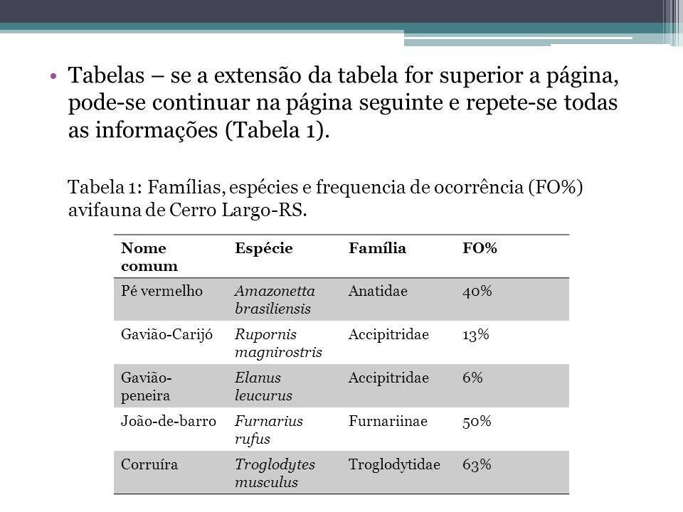 Tabelas – se a extensão da tabela for superior a página, pode-se continuar na página seguinte e repete-se todas as informações (Tabela 1).