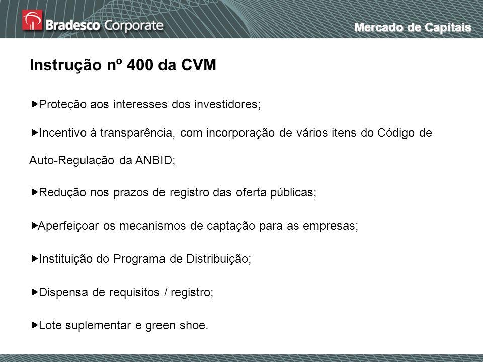 Instrução nº 400 da CVM Proteção aos interesses dos investidores;