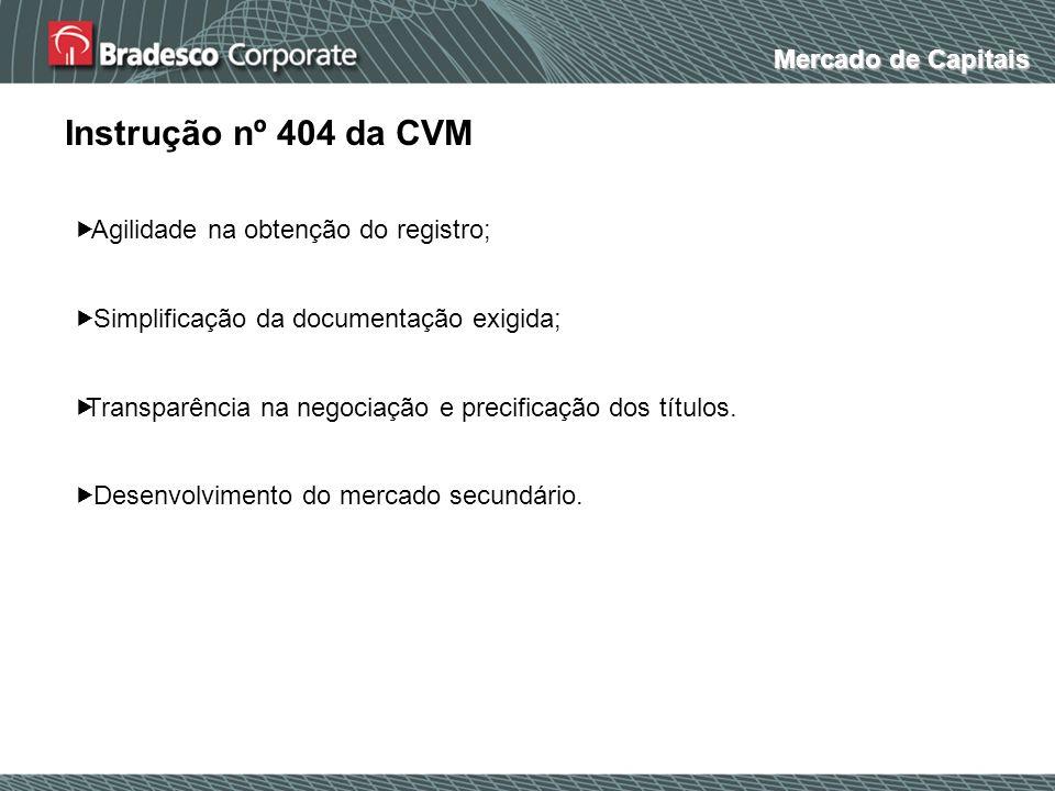 Instrução nº 404 da CVM Agilidade na obtenção do registro;