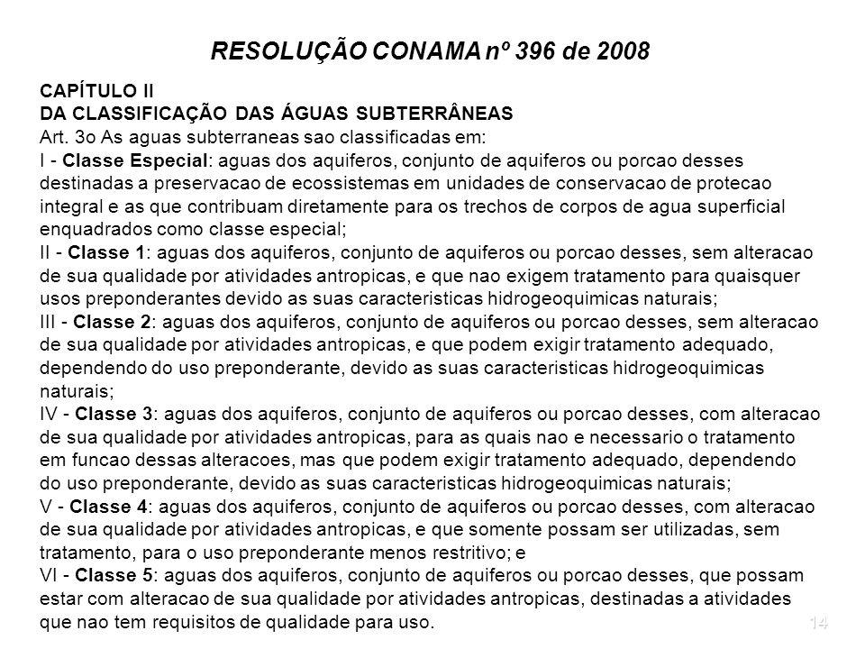 RESOLUÇÃO CONAMA nº 396 de 2008 CAPÍTULO II