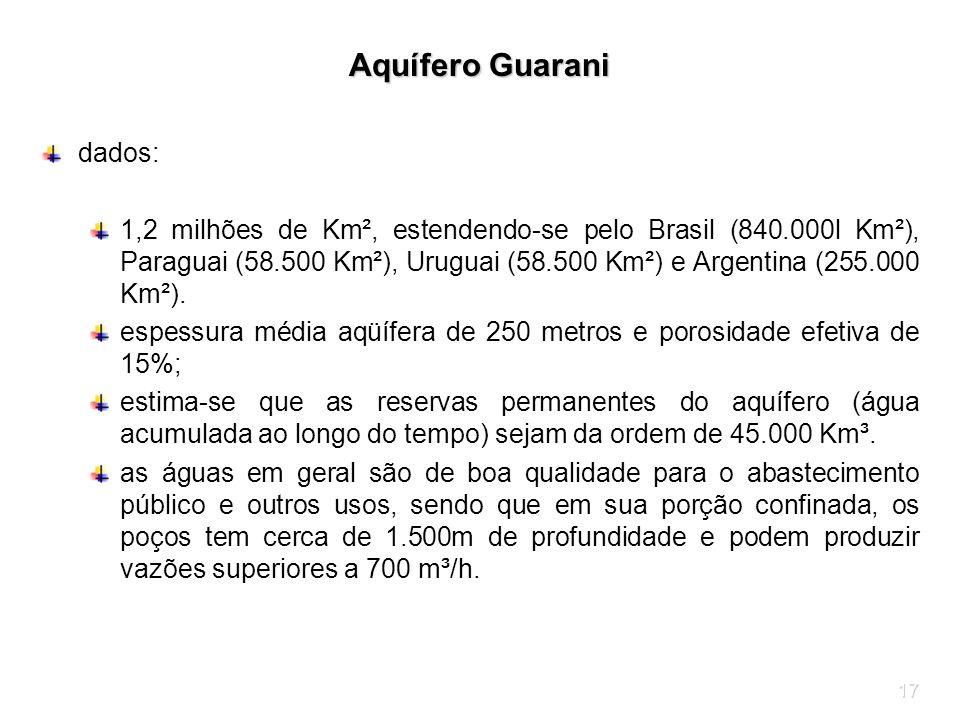 Aquífero Guarani dados: