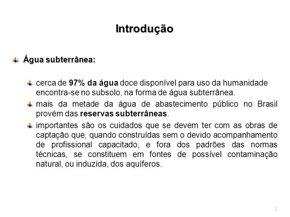 Introdução Água subterrânea: