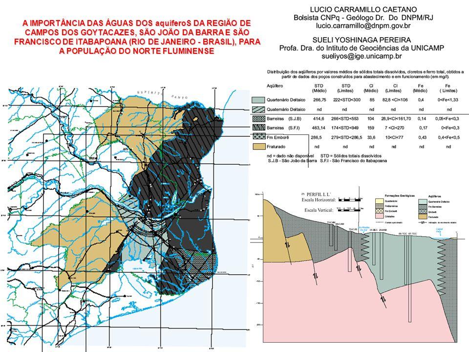 A IMPORTÂNCIA DAS ÁGUAS DOS aquíferoS DA REGIÃO DE CAMPOS DOS GOYTACAZES, SÃO JOÃO DA BARRA E SÃO FRANCISCO DE ITABAPOANA (RIO DE JANEIRO - BRASIL), PARA A POPULAÇÃO DO NORTE FLUMINENSE