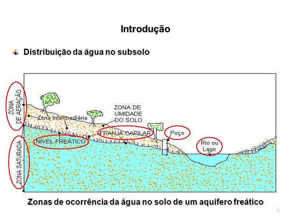 Zonas de ocorrência da água no solo de um aquífero freático