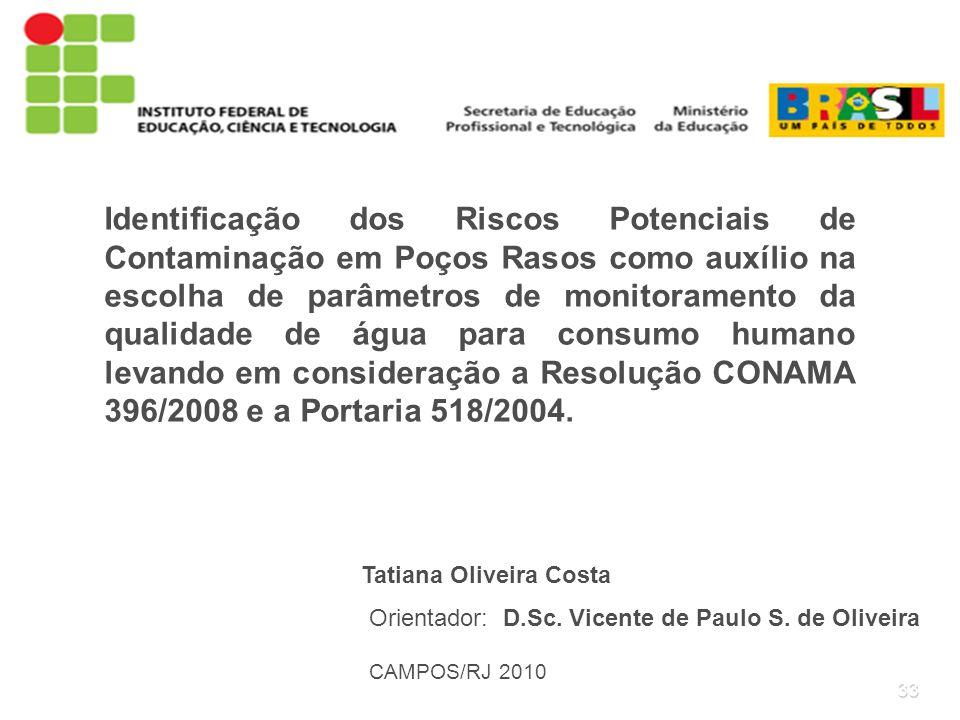 Identificação dos Riscos Potenciais de Contaminação em Poços Rasos como auxílio na escolha de parâmetros de monitoramento da qualidade de água para consumo humano levando em consideração a Resolução CONAMA 396/2008 e a Portaria 518/2004.