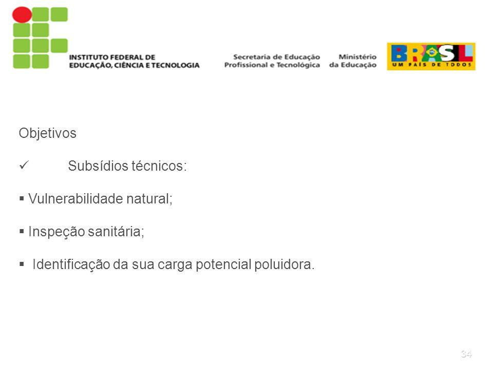 Objetivos Subsídios técnicos: Vulnerabilidade natural; Inspeção sanitária; Identificação da sua carga potencial poluidora.