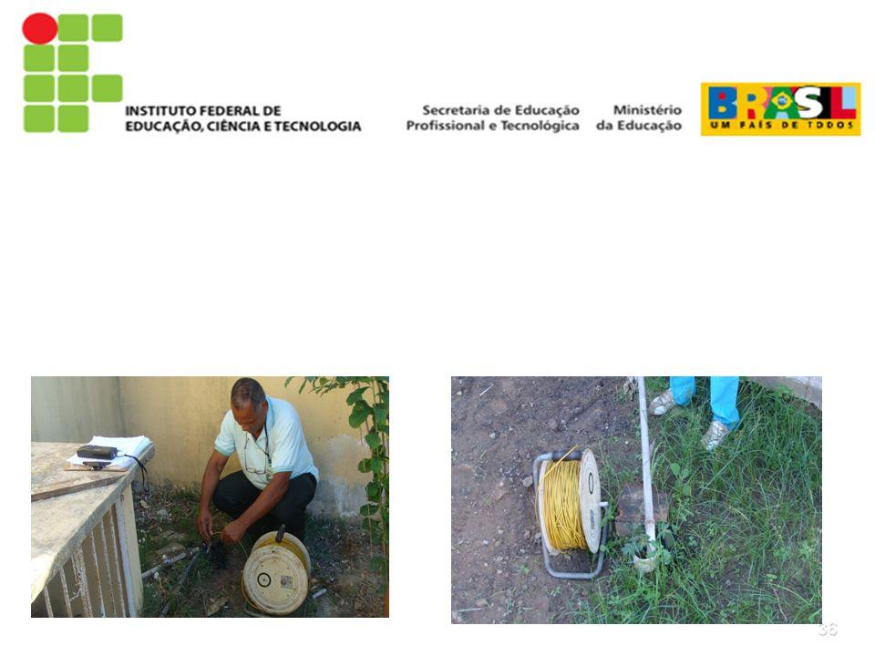 III) Diagnóstico Socioambiental das unidades educacionais visitadas.