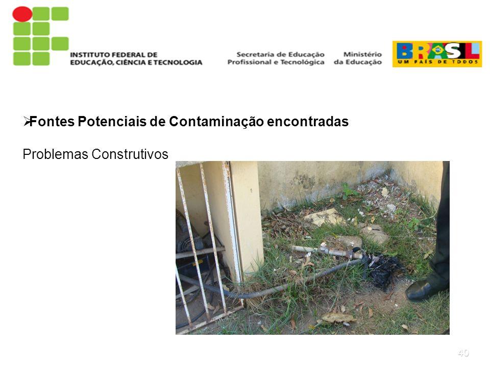Fontes Potenciais de Contaminação encontradas