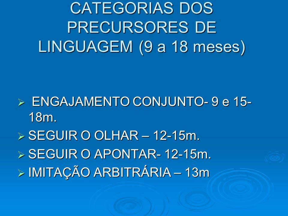 CATEGORIAS DOS PRECURSORES DE LINGUAGEM (9 a 18 meses)