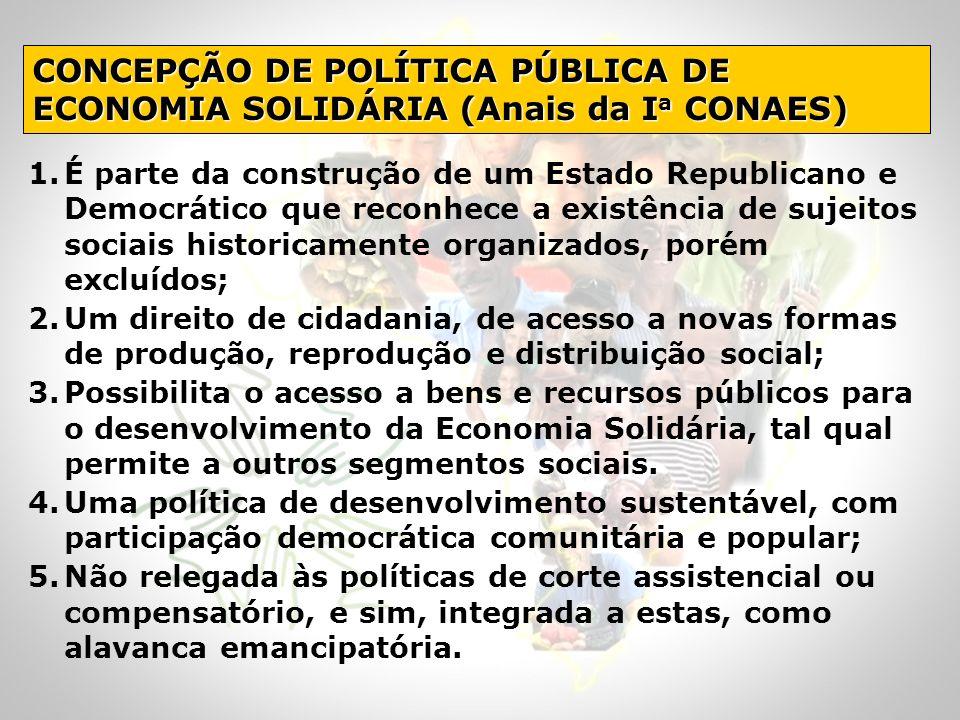 CONCEPÇÃO DE POLÍTICA PÚBLICA DE ECONOMIA SOLIDÁRIA (Anais da Ia CONAES)
