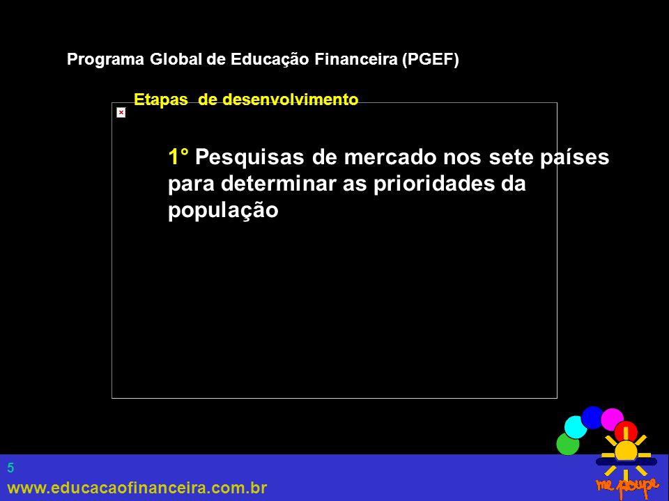 Programa Global de Educação Financeira (PGEF)