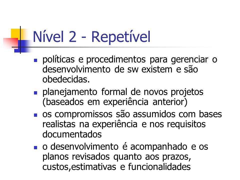 Nível 2 - Repetível políticas e procedimentos para gerenciar o desenvolvimento de sw existem e são obedecidas.