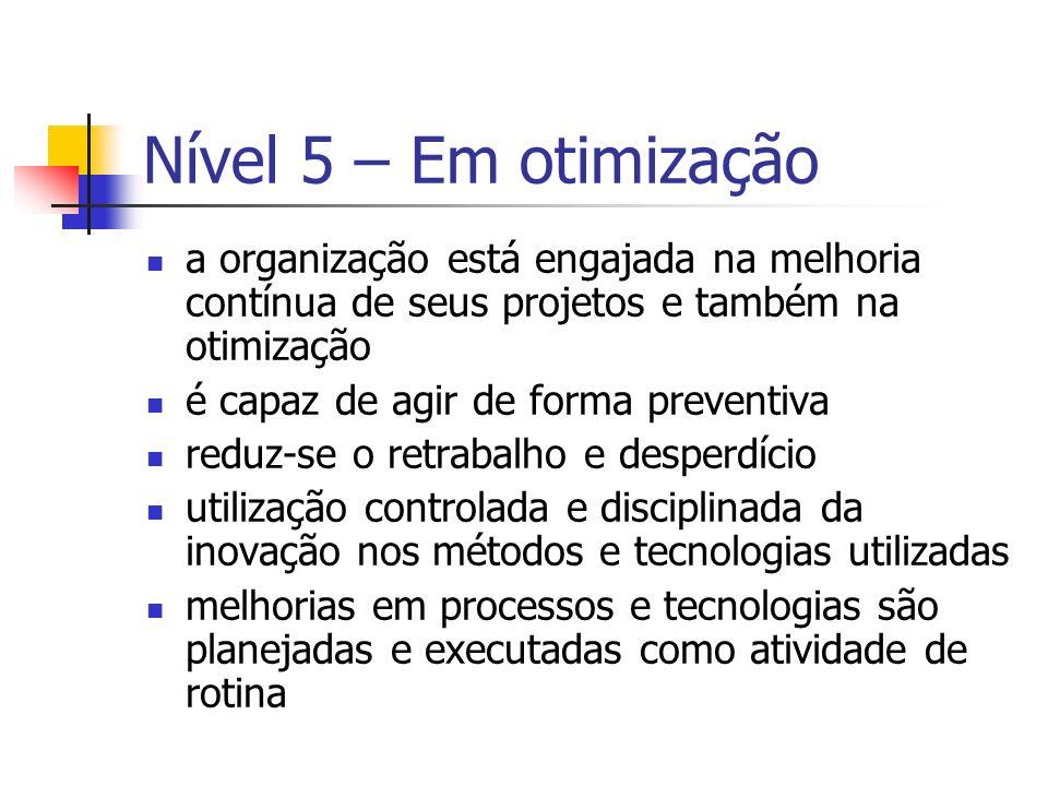 Nível 5 – Em otimização a organização está engajada na melhoria contínua de seus projetos e também na otimização.