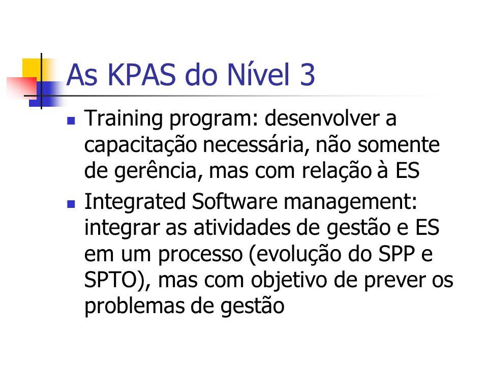 As KPAS do Nível 3Training program: desenvolver a capacitação necessária, não somente de gerência, mas com relação à ES.